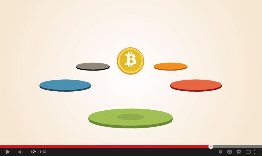 What is BitCoin - YouTube Video (Animated)